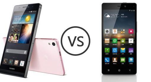 Huawei Ascend P6 vs GiONEE ELIFE E6 - Phone Comparison