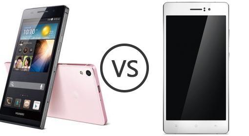 Huawei Ascend P6 vs Oppo R5 - Phone Comparison