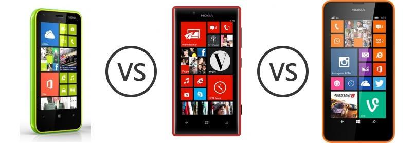 nokia lumia 620 x 720p