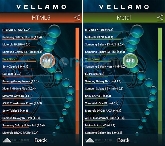 Micromax A110q Canvas2 Plus Vellamo Html5 Metal Score