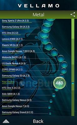 Moto E Vellamo Scores
