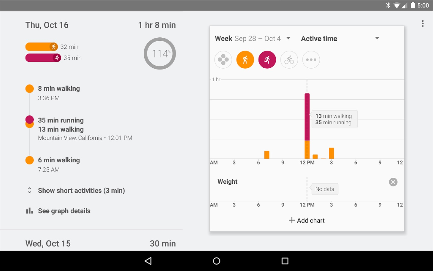Google Fit Makes Its Way To The Play Store Ready To