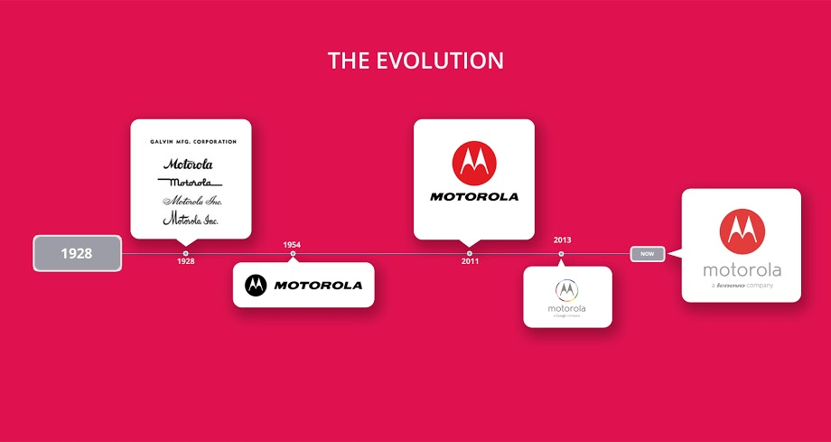 cell phone design project motorola The team had already finalized the initial industrial designs for it  48 days later,  motorola revealed it: project ara 1  to give you the power to decide what your  phone does, how it looks, where and what it's made of, how.